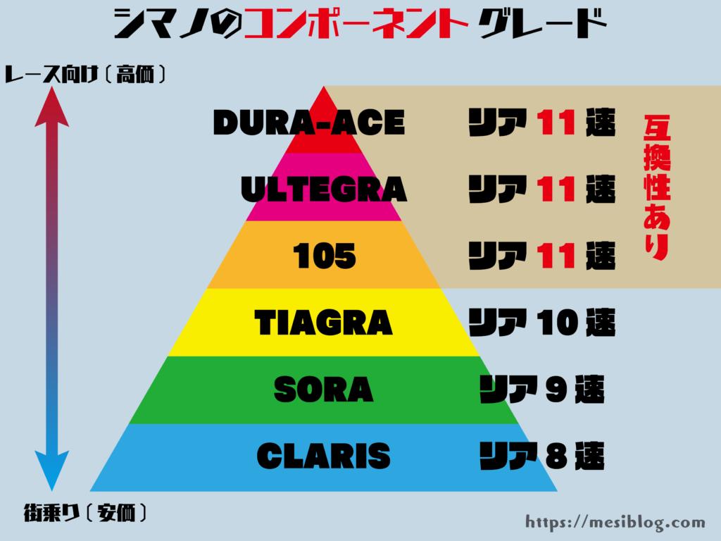 f:id:naru443:20210824010353p:plain
