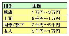 f:id:naruhayakun:20210511135932j:plain