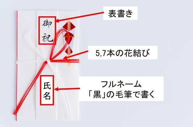 f:id:naruhayakun:20210511213332j:plain