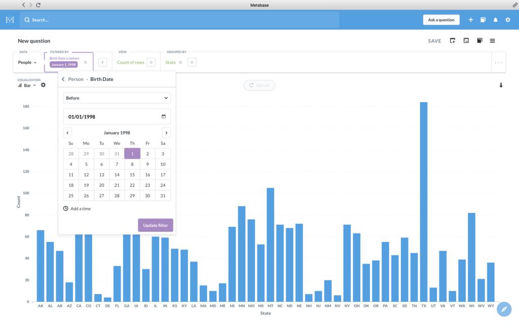 キッチハイクがデータ可視化ツールとしてMetabaseを選んだ理由