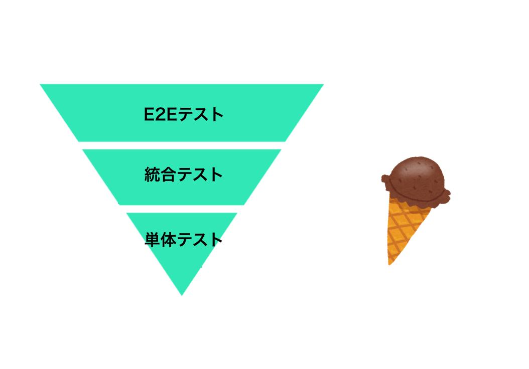 f:id:narukami894:20190531234708p:plain