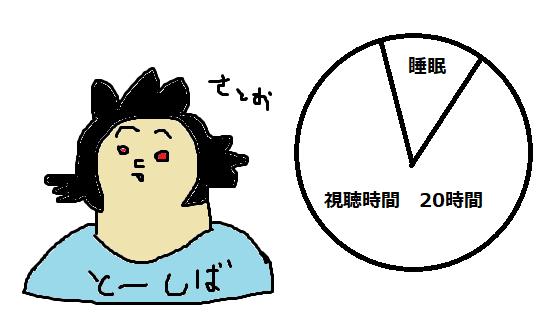 f:id:naruki316:20181009153607p:plain