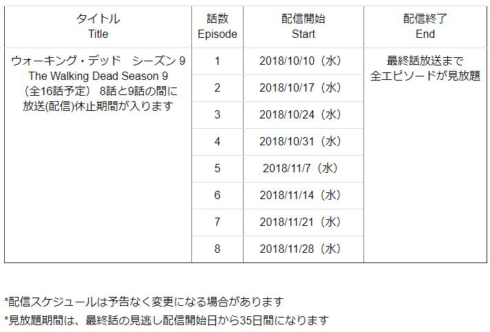 f:id:naruki316:20181009162601p:plain