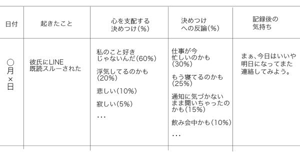 f:id:naruki_h:20161008014854p:plain