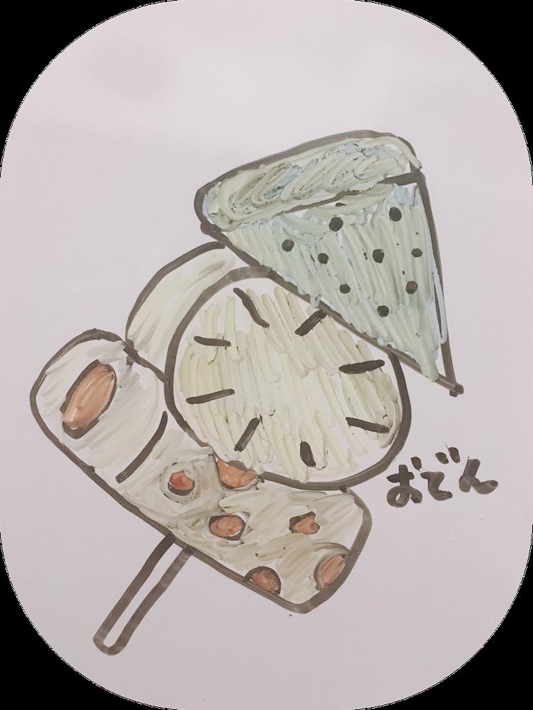 f:id:narumi087:20190214200951p:image