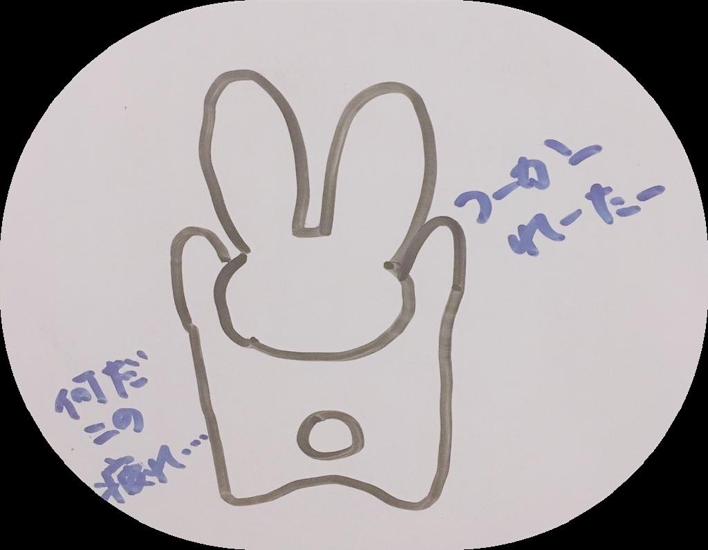 f:id:narumi087:20190215225859p:image