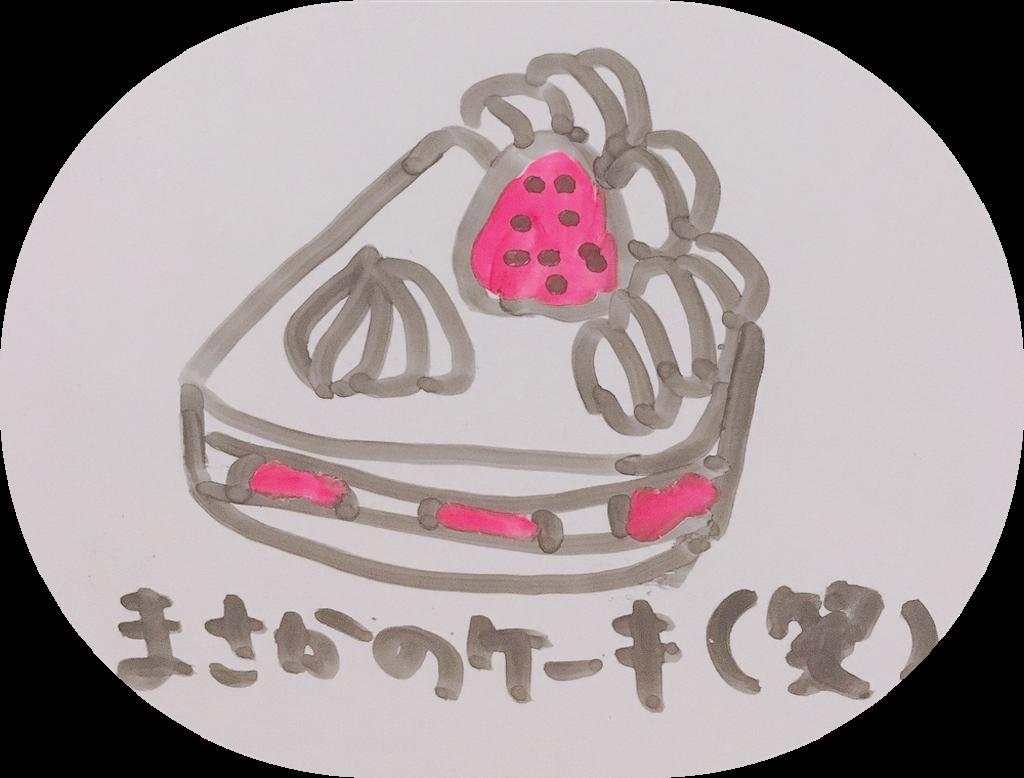 f:id:narumi087:20190219210944p:image