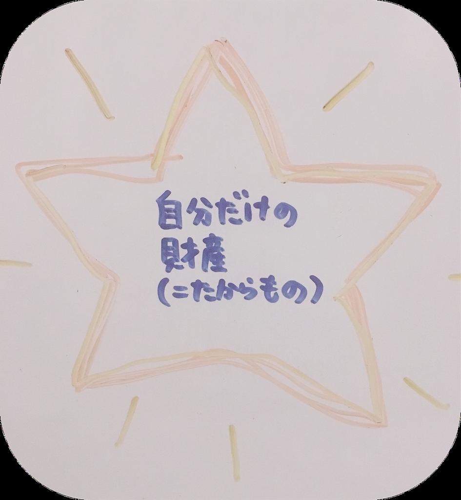 f:id:narumi087:20190219211001p:image