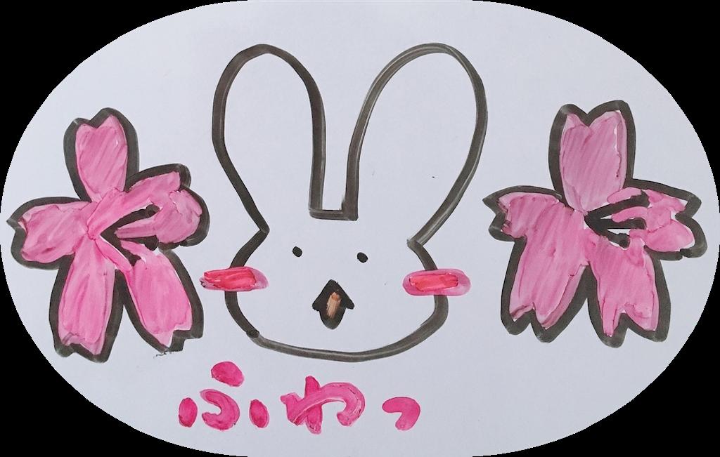 f:id:narumi087:20190308184924p:image