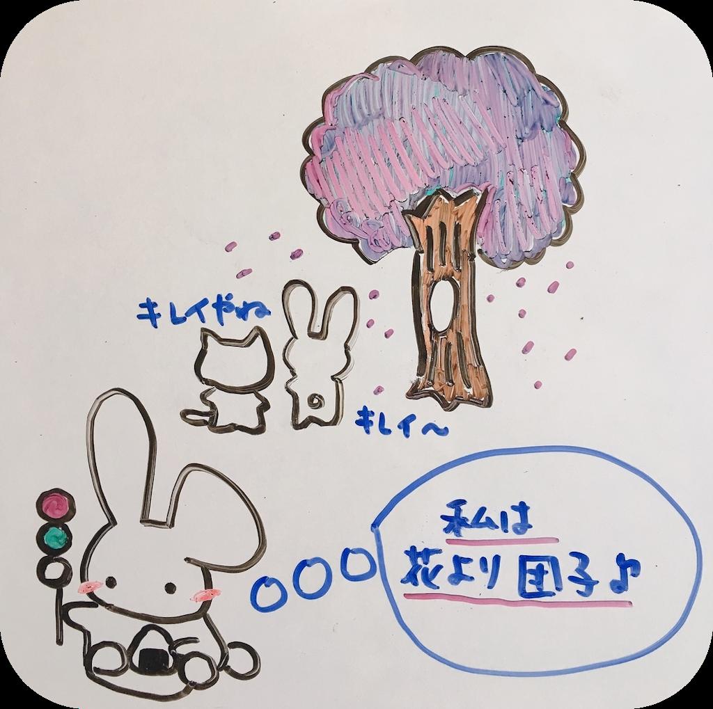 f:id:narumi087:20190317142938p:image