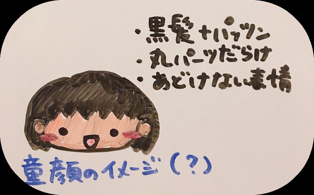 f:id:narumi087:20190324231020p:image