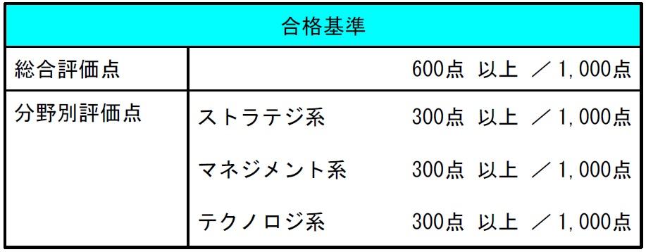 f:id:naruren:20160223002039j:plain