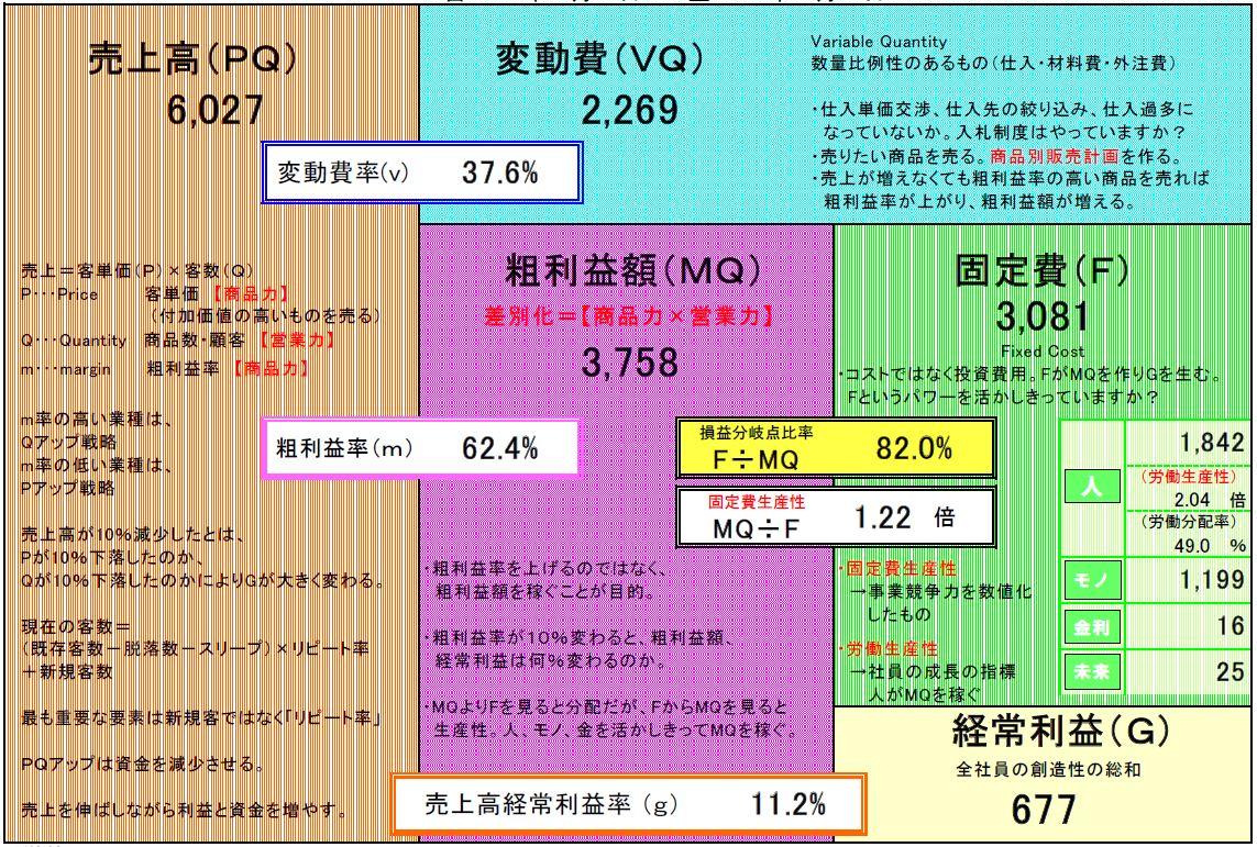 f:id:narusa-office:20201217093831j:plain