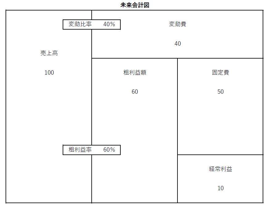 f:id:narusa-office:20201221092031j:plain