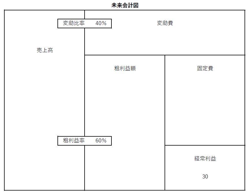 f:id:narusa-office:20201221093540j:plain