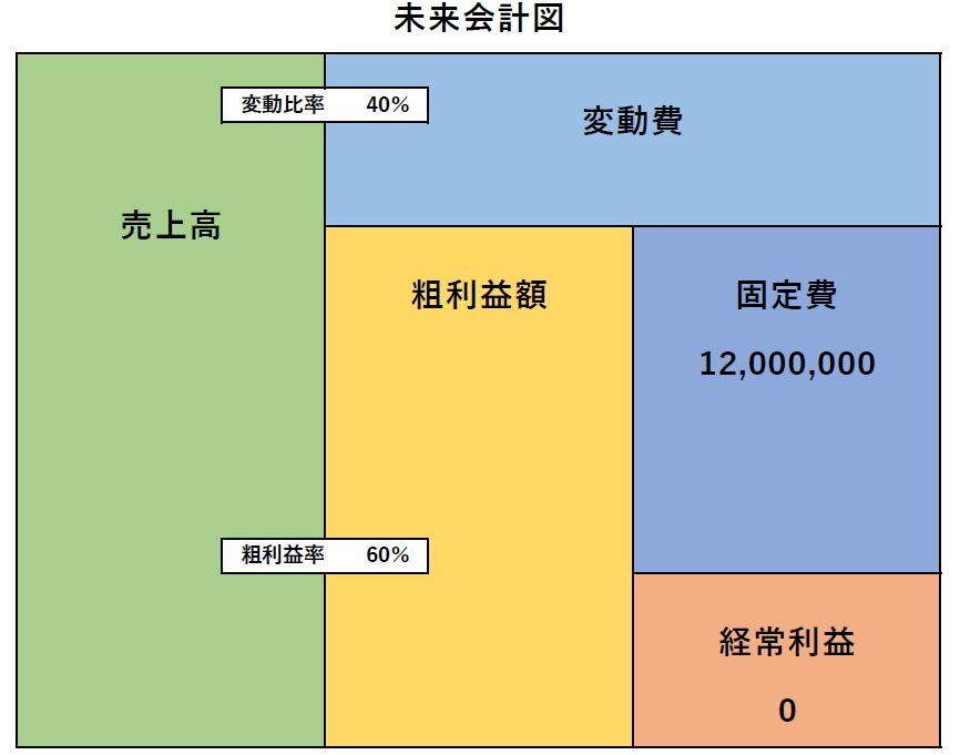 f:id:narusa-office:20201222092012j:plain