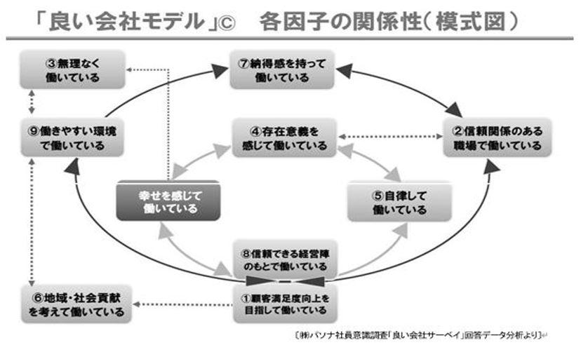 f:id:narusa-office:20210127090720j:plain