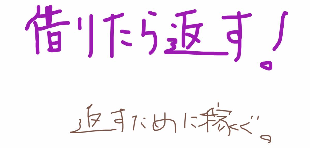 f:id:narusa-office:20210212094915p:plain