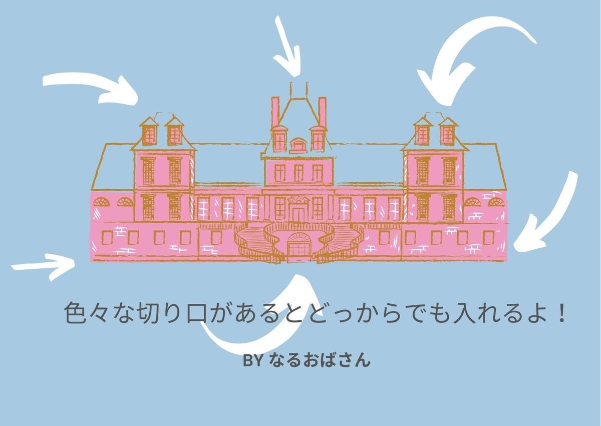 f:id:narutabi:20210822104735j:plain