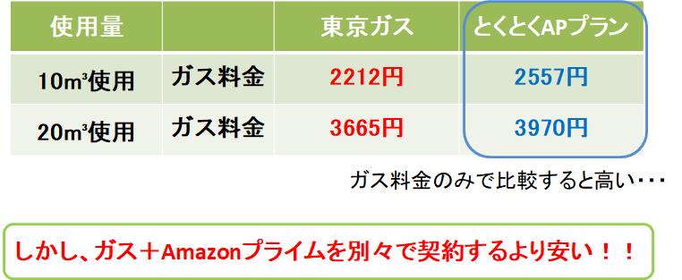 f:id:narutoku:20200503224355p:plain