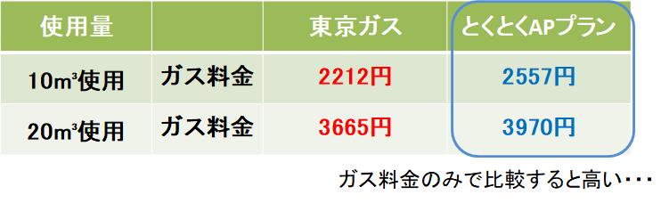 f:id:narutoku:20200503225023p:plain