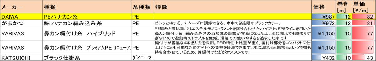 f:id:naruyan_yaruyan:20210123160017p:plain