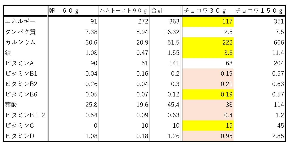 f:id:naruzawan:20200227111046j:plain