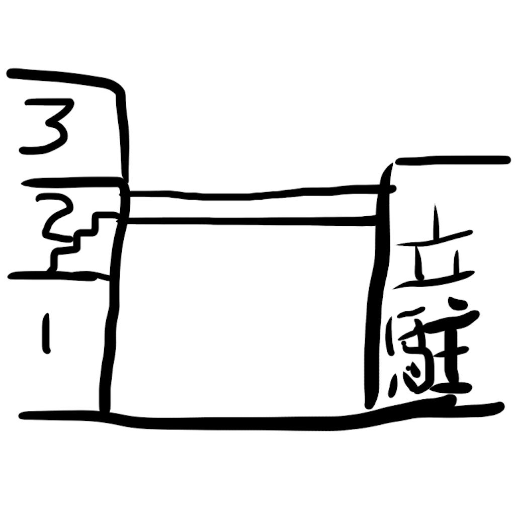f:id:naruzawan:20200707041916p:image