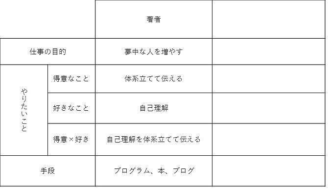 f:id:naruzawan:20200919060239j:plain