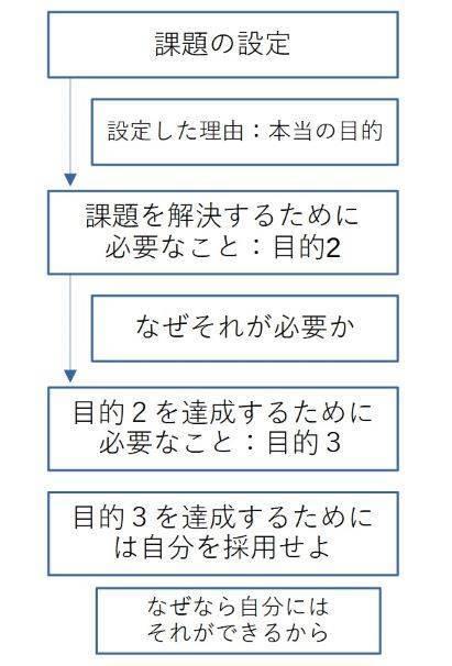 f:id:naruzawan:20201027052750j:plain