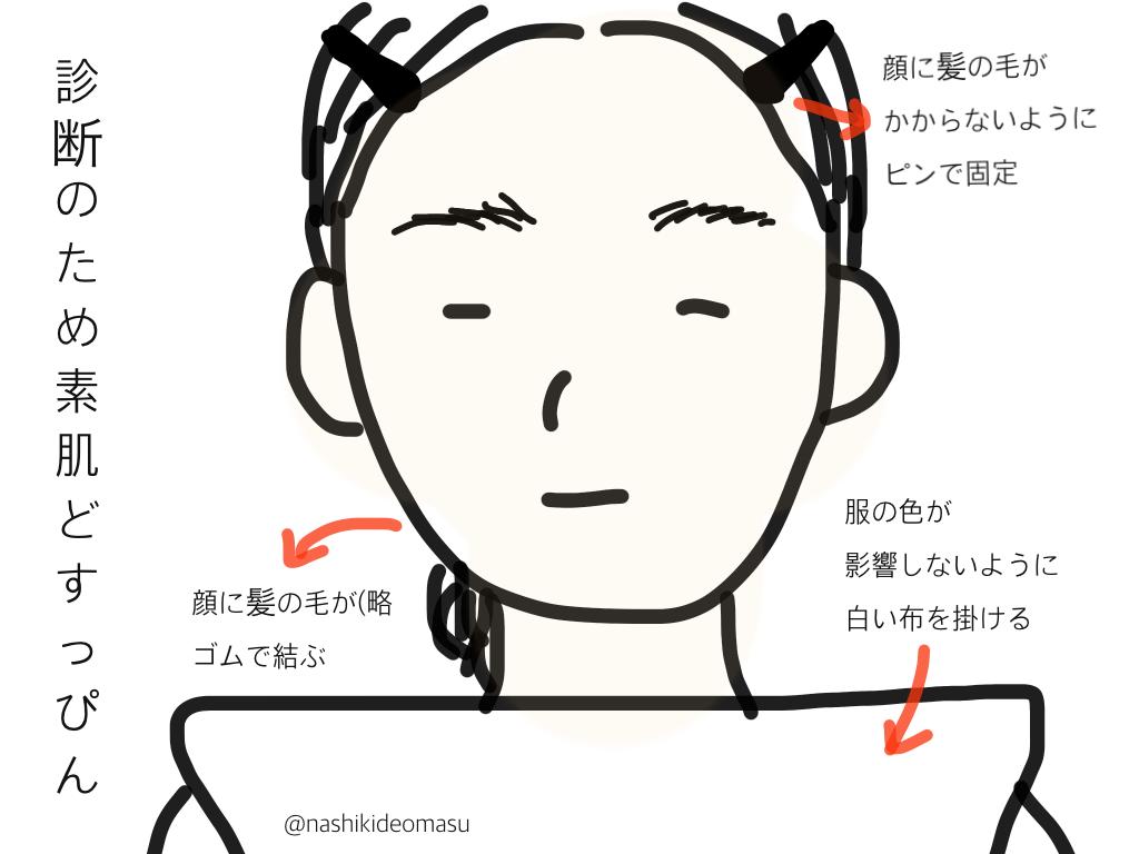 f:id:nashikideomasu:20210713170348p:image