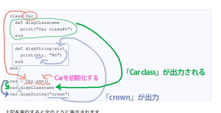 f:id:nashiko_chan:20180222014421p:plain