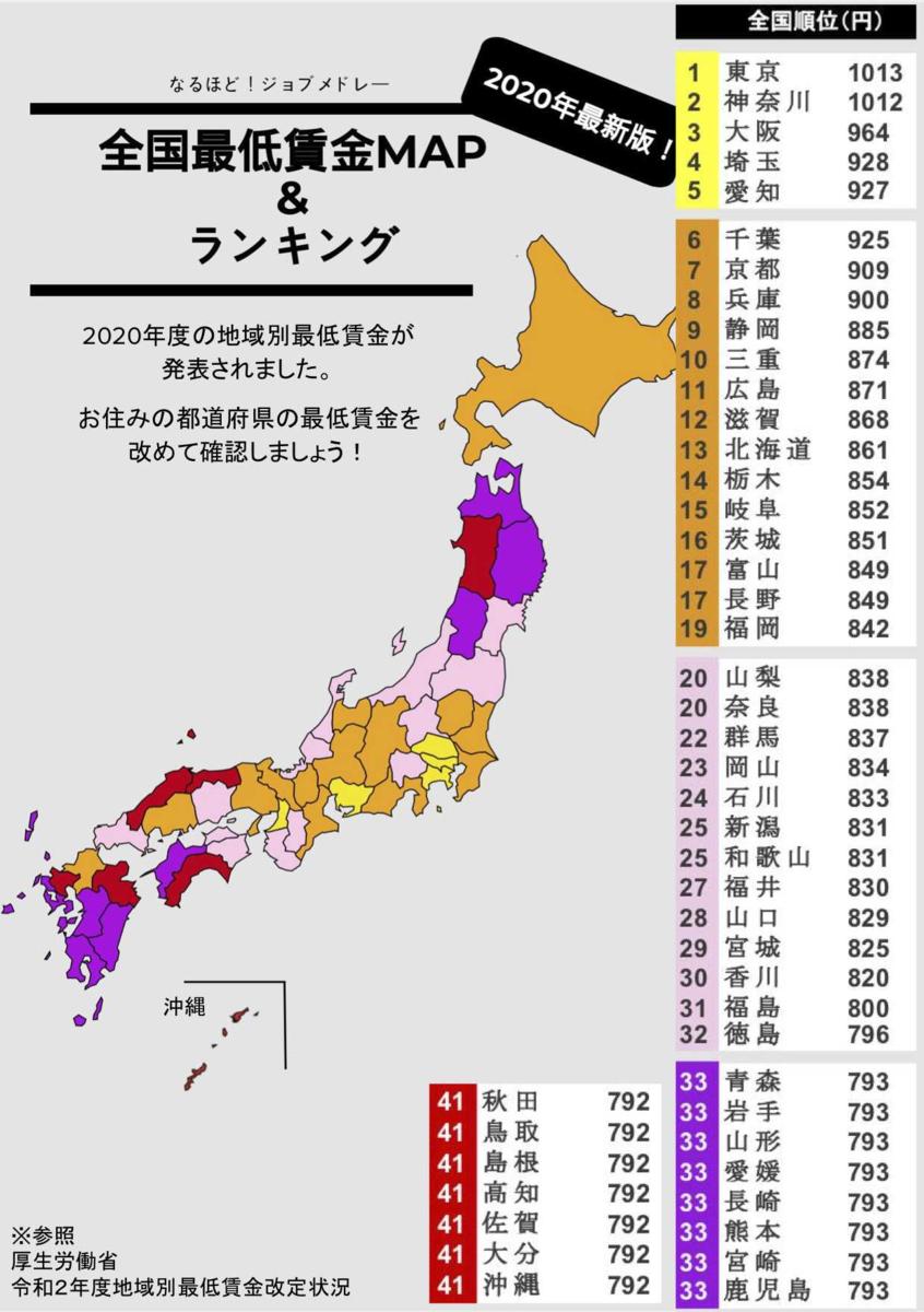 f:id:nashikura-23:20210618202300p:plain