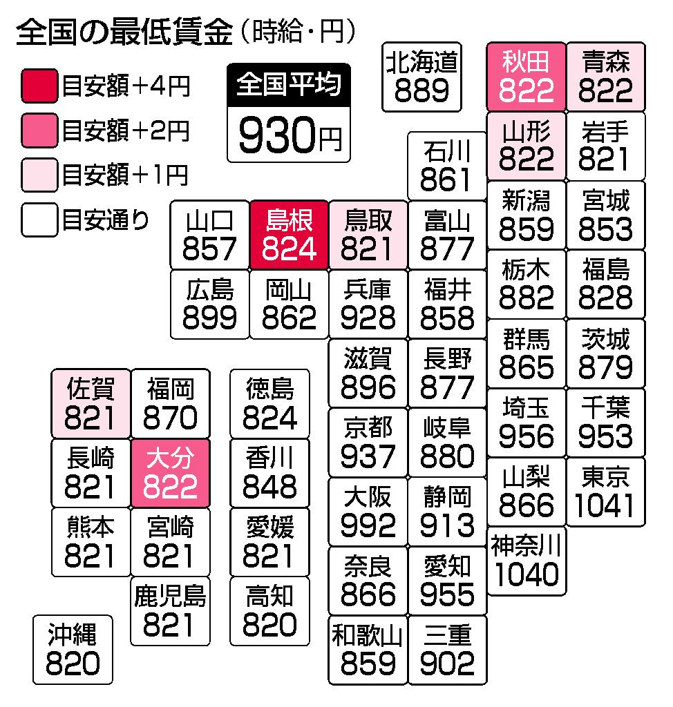 f:id:nashikura-23:20210816230233p:plain