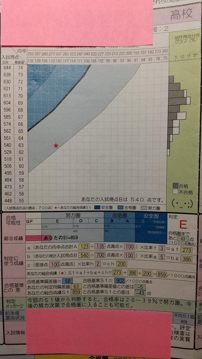 f:id:nashikura-23:20210822234320j:plain