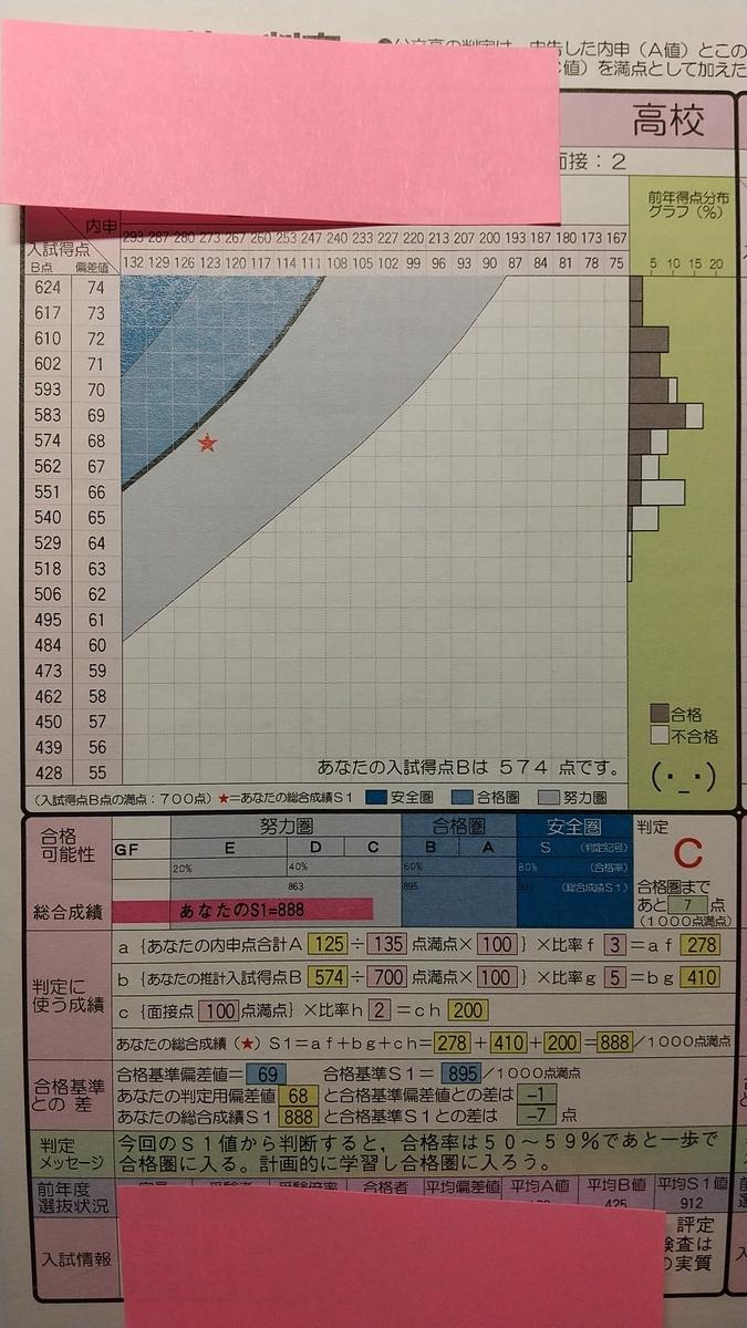 f:id:nashikura-23:20210822234417j:plain