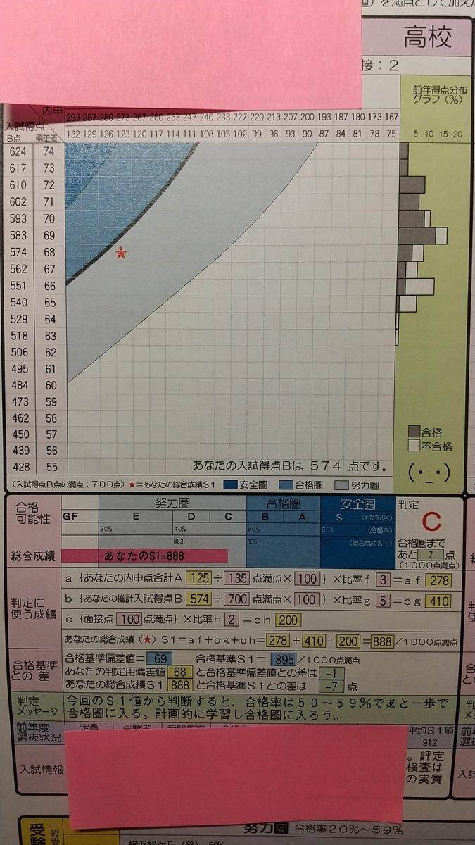 f:id:nashikura-23:20210822234515j:plain