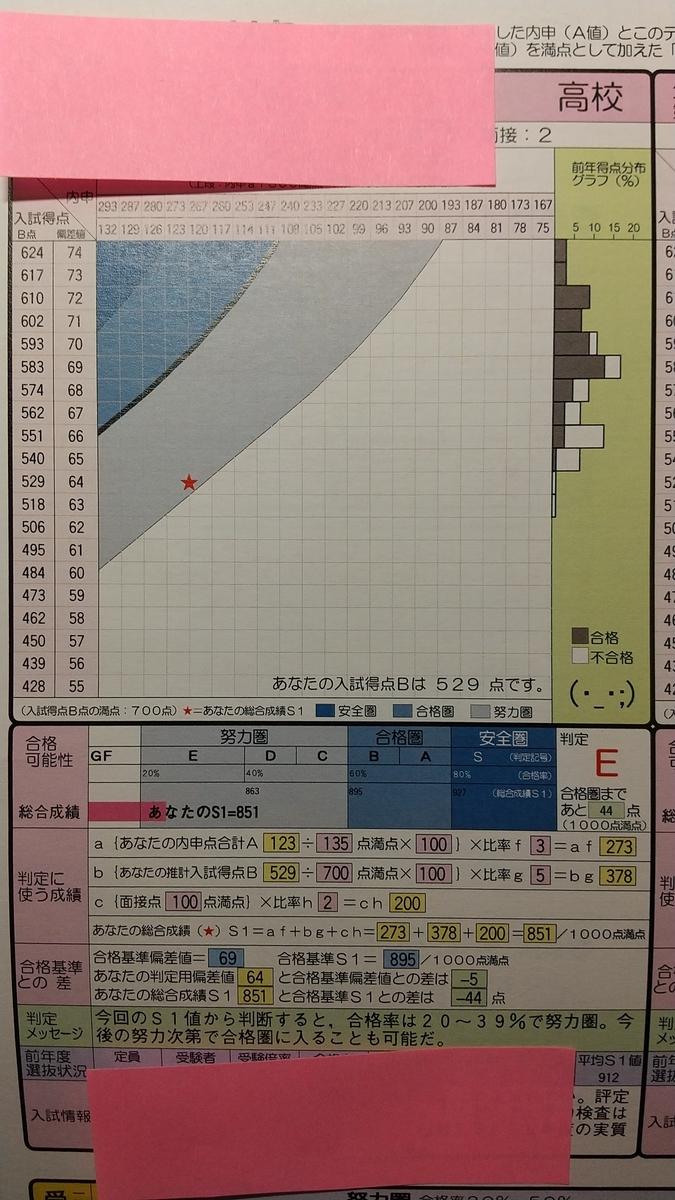 f:id:nashikura-23:20210822234556j:plain
