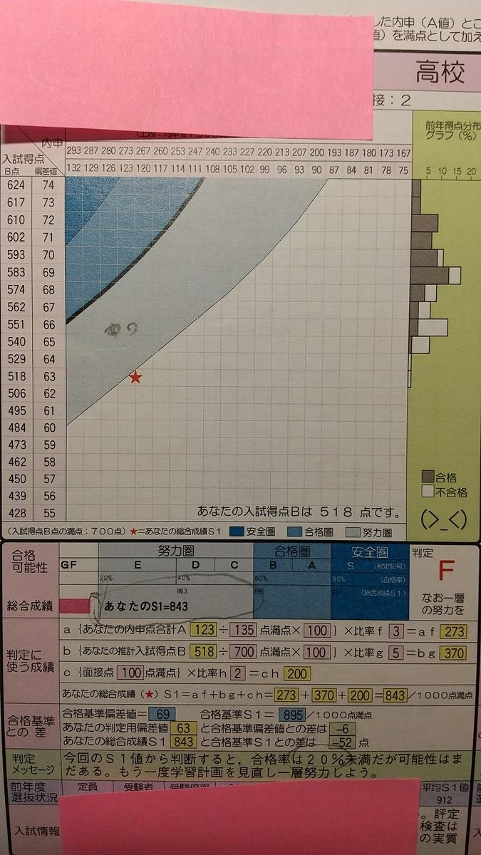 f:id:nashikura-23:20210822234613j:plain