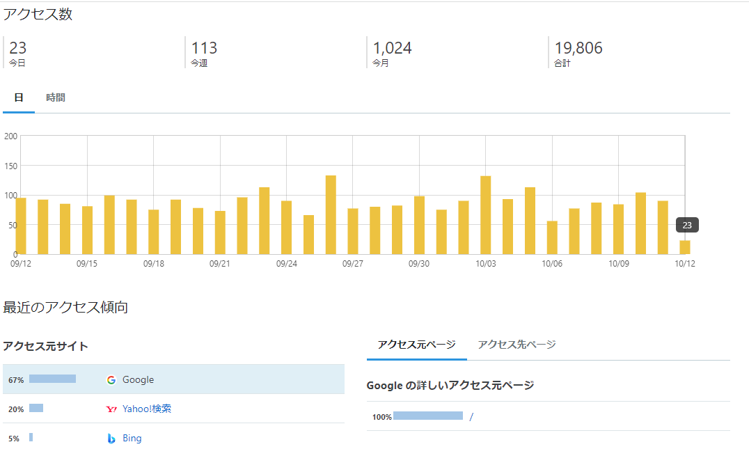 f:id:nashikura-23:20211012122112p:plain