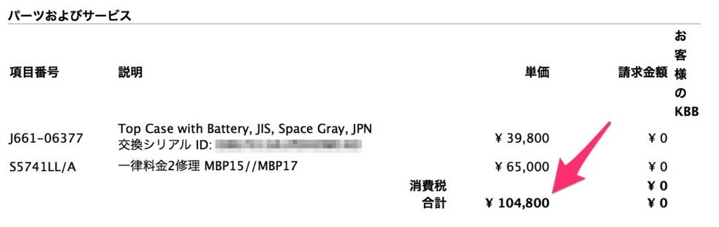 f:id:nasu66:20170314220230j:plain