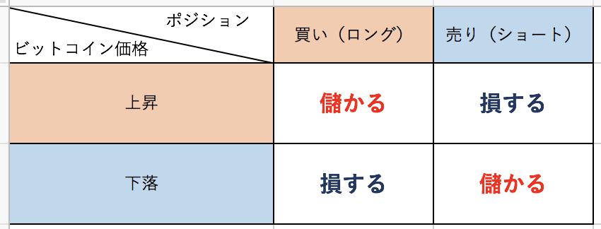f:id:nasu66:20171121191919p:plain