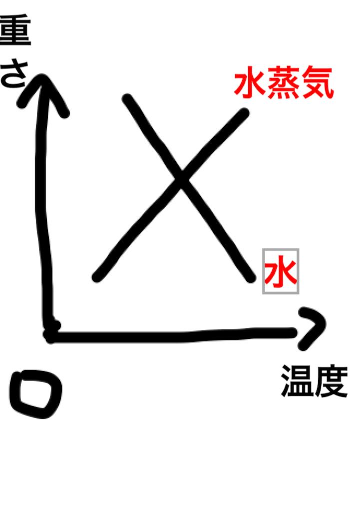 f:id:nasuka518:20170719214233p:image