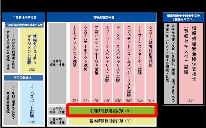 f:id:nasukusu:20170708151240p:plain