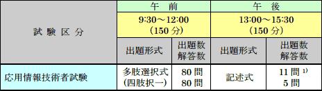 f:id:nasukusu:20170709124740p:plain