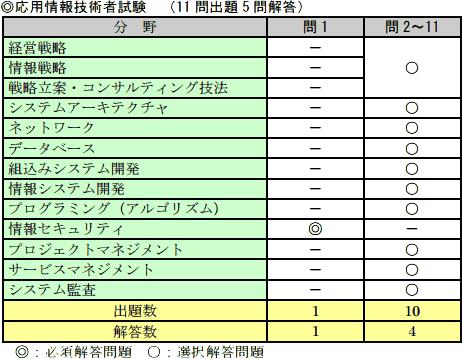 f:id:nasukusu:20170709125554p:plain