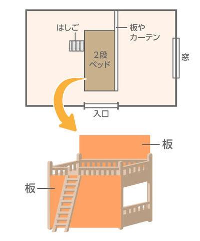 https://cdn-ak.f.st-hatena.com/images/fotolife/n/nasukusu/20190511/20190511222859.jpg