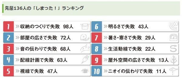https://cdn-ak.f.st-hatena.com/images/fotolife/n/nasukusu/20190517/20190517220245.jpg