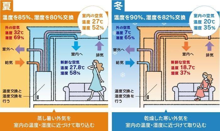 https://cdn-ak.f.st-hatena.com/images/fotolife/n/nasukusu/20190526/20190526063002.jpg