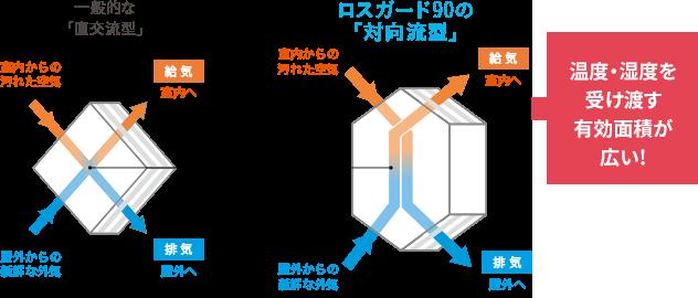 https://cdn-ak.f.st-hatena.com/images/fotolife/n/nasukusu/20190526/20190526063239.png
